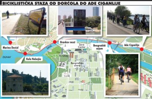 Biciklisticka staza od Dorcola do Ade Ciganlije